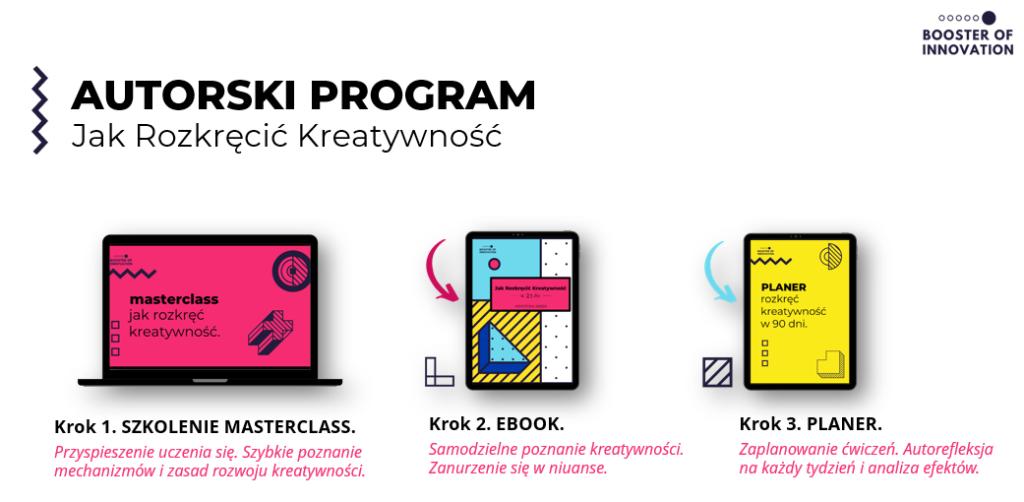 Autorski Program Rozwoju Kreatywności
